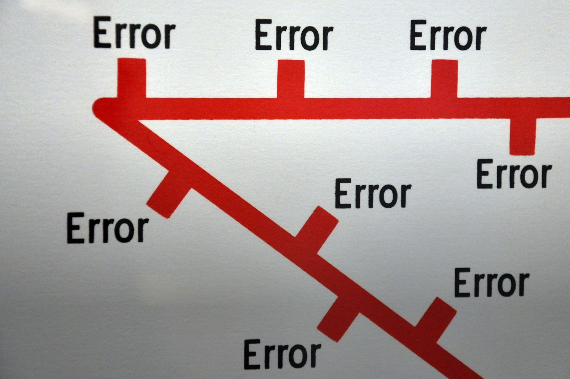The mysterious case of the error drawable